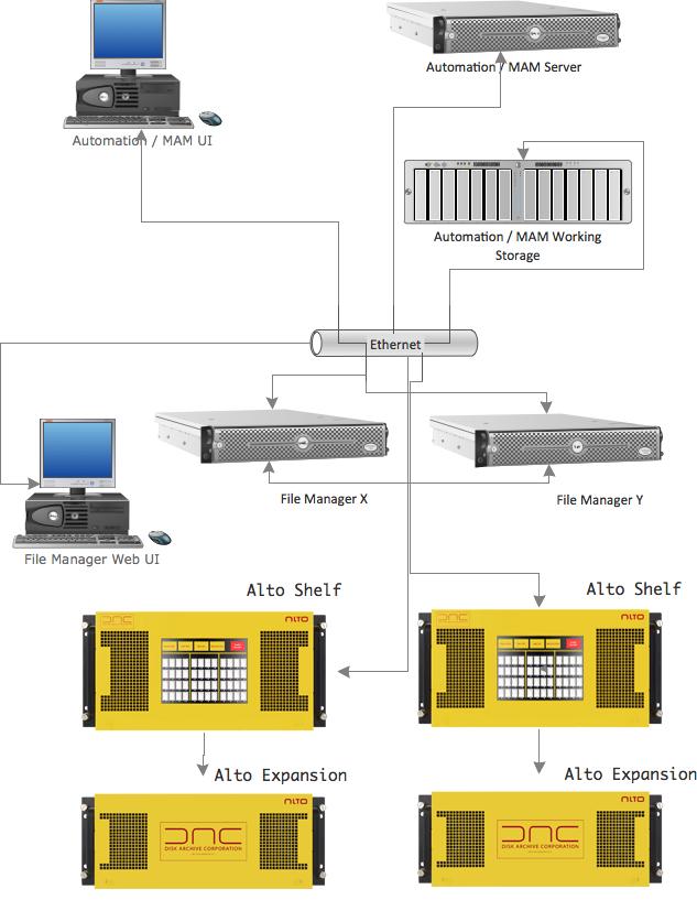 typeCSystem