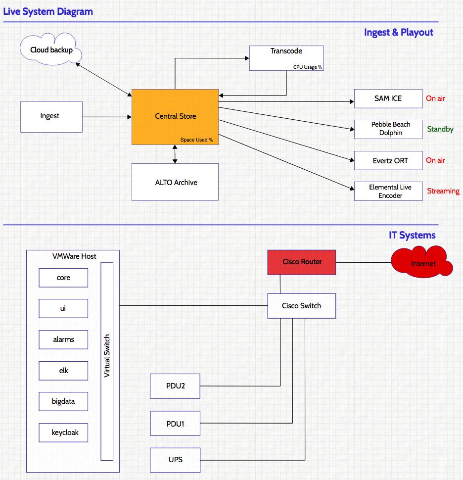 system-diagram